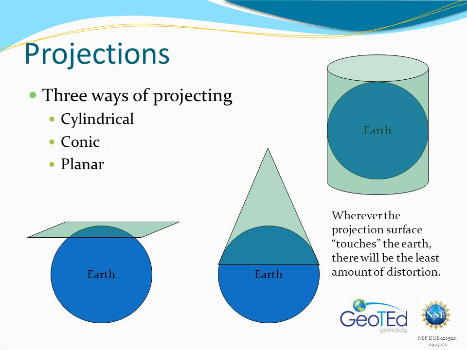 Projections Three ways of projecting Cylindrical Conic Planar Earth