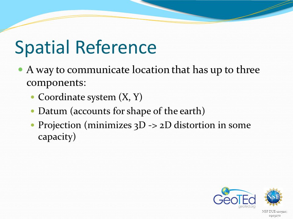 Spatial Reference A way to communicate location that has up to three components: Coordinate system (X, Y)