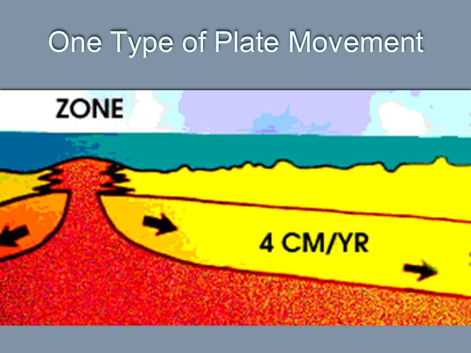 One Type of Plate Movement