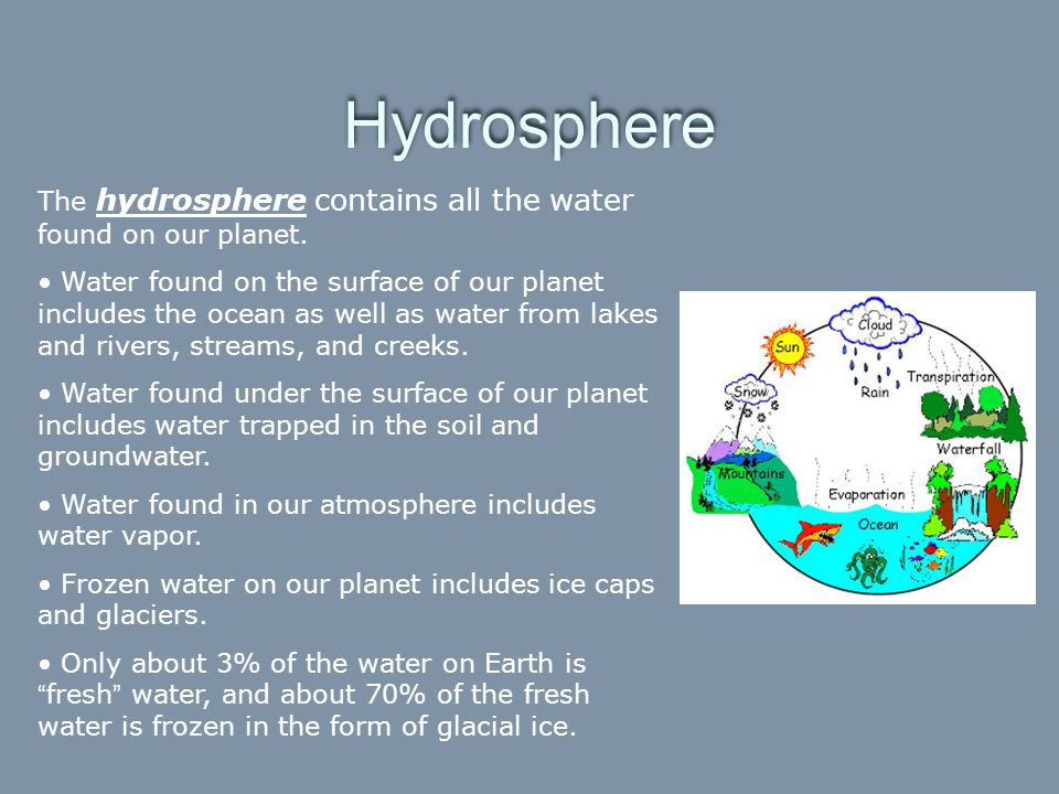 Hydrosphere The hydrosphere contains all the water found on our planet.