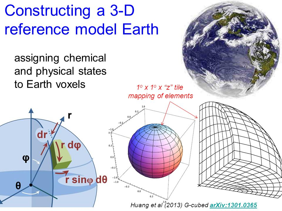 Constructing a 3-D reference model Earth