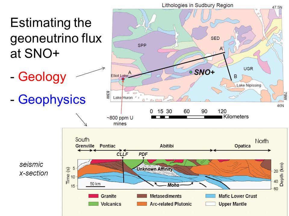 Estimating the geoneutrino flux at SNO+