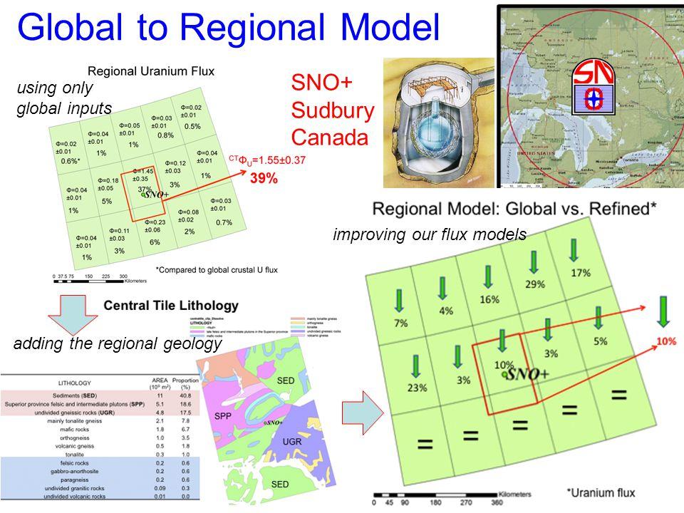 Global to Regional Model