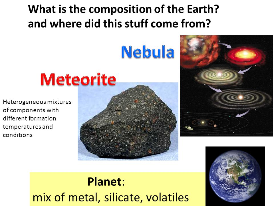 Nebula Meteorite Planet: mix of metal, silicate, volatiles