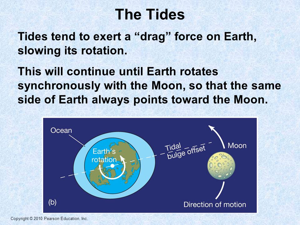 The Tides Tides tend to exert a drag force on Earth, slowing its rotation.