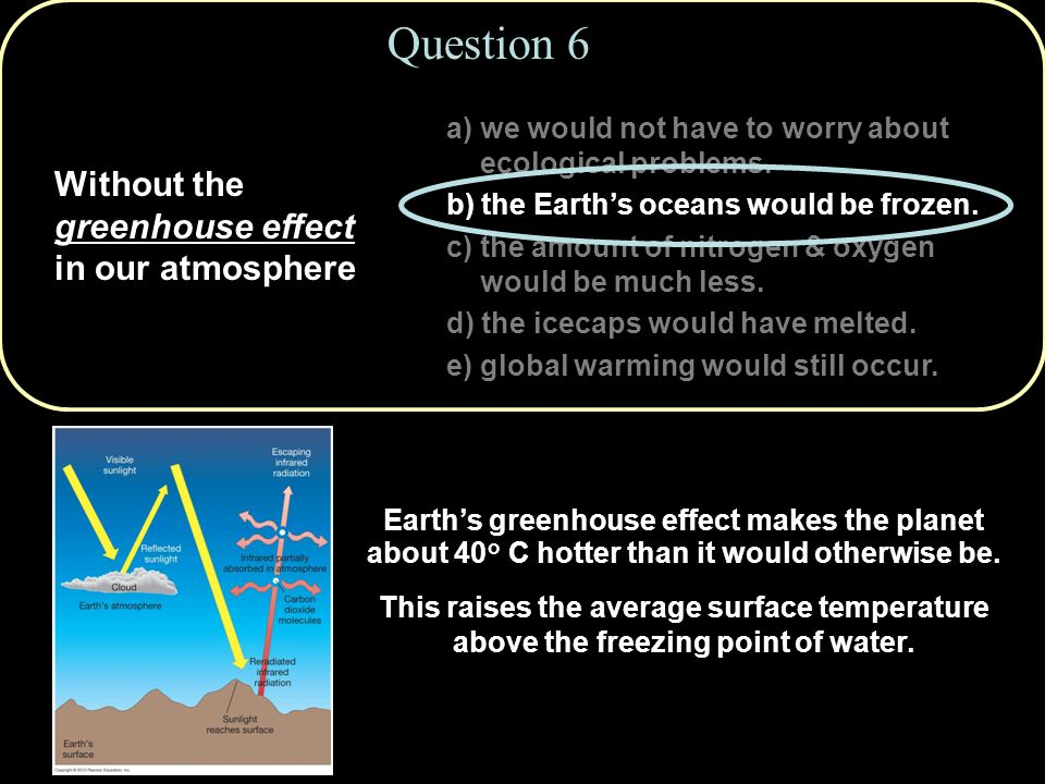 Question 6 Without the greenhouse effect in our atmosphere