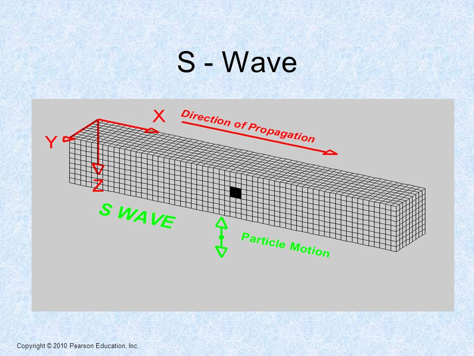 S - Wave