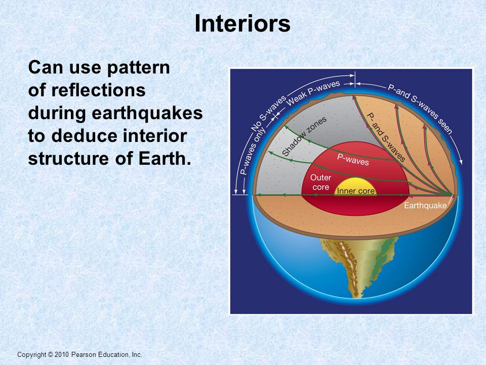 Interiors Can use pattern of reflections during earthquakes to deduce interior structure of Earth.