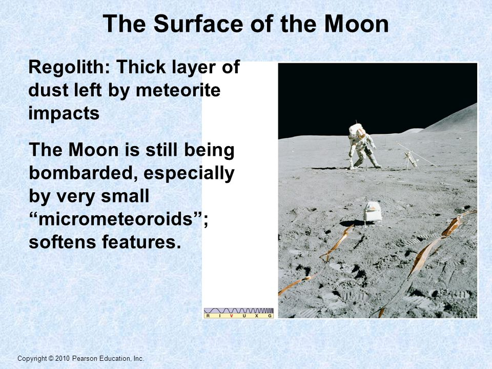 The Surface of the Moon Regolith: Thick layer of dust left by meteorite impacts.