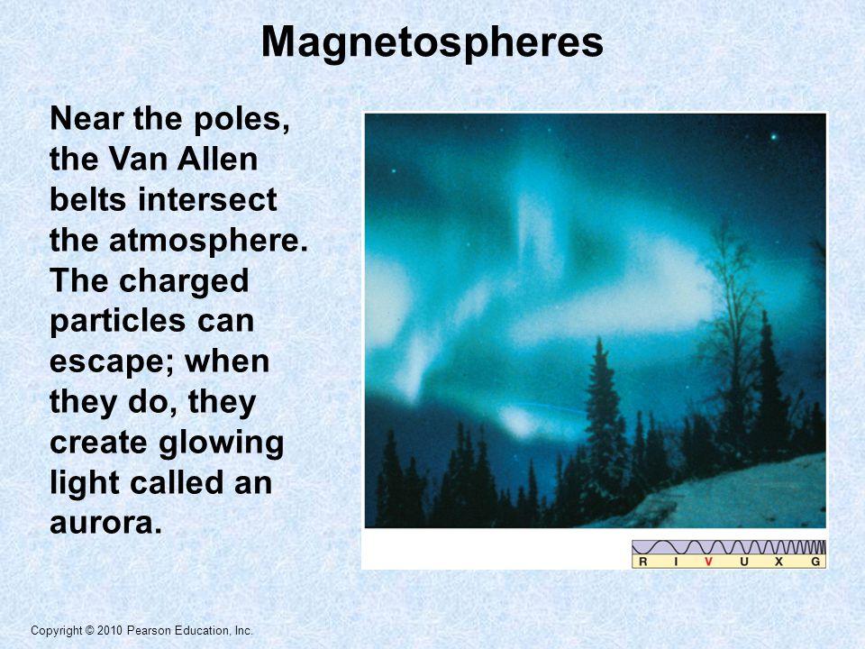 Magnetospheres