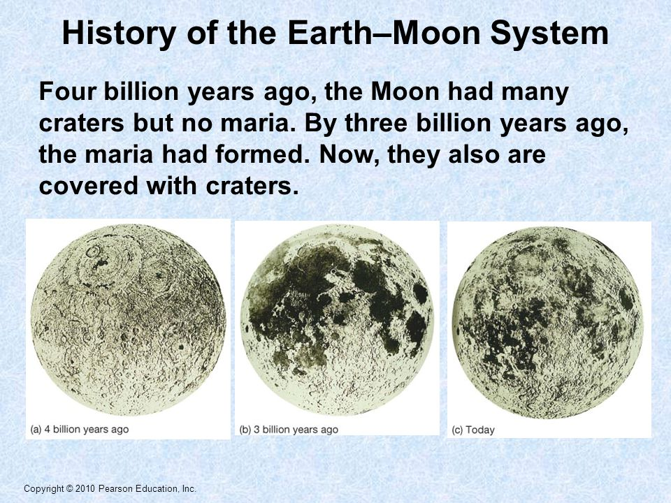 History of the Earth–Moon System