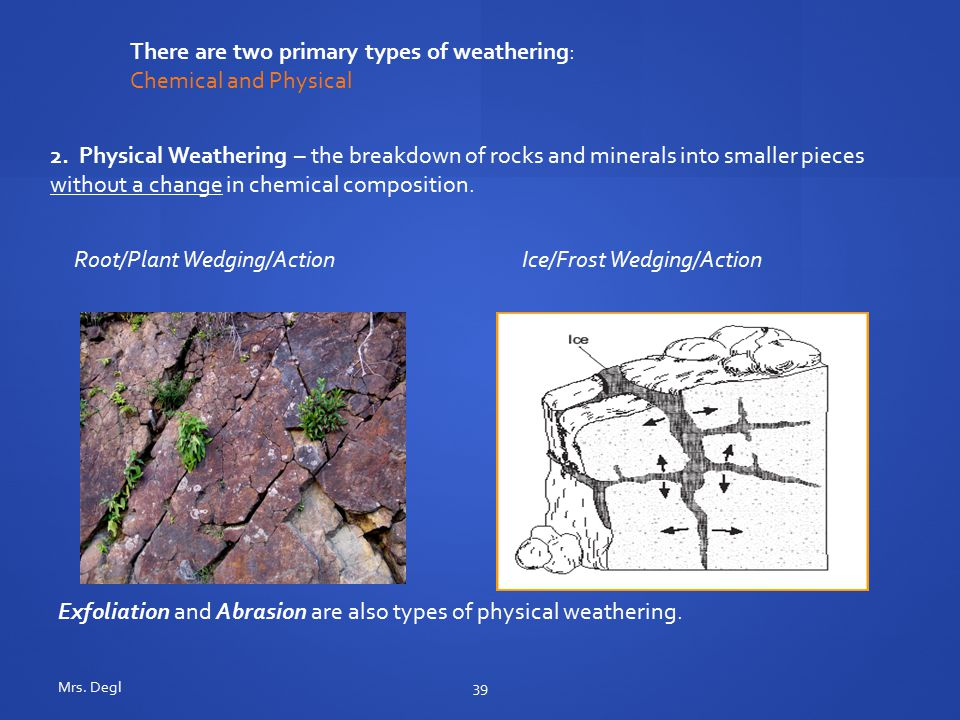 There are two primary types of weathering: Chemical and Physical
