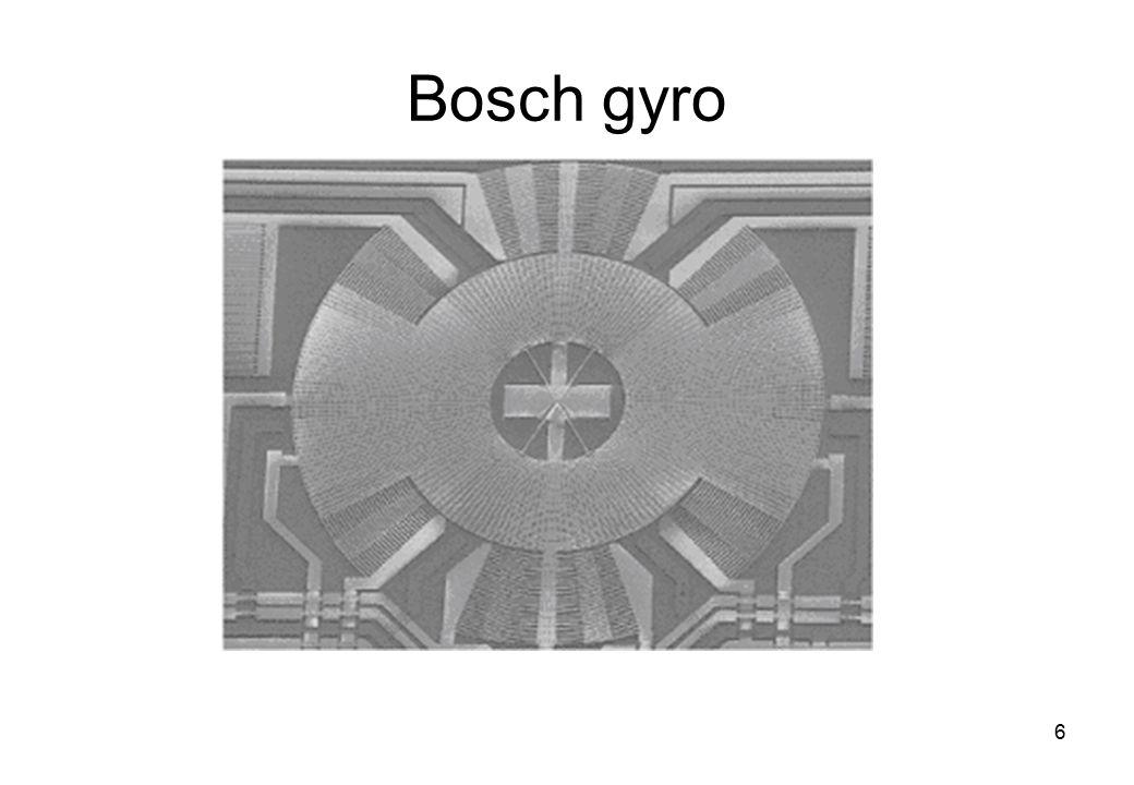 Bosch gyro