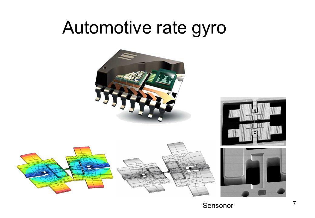 Automotive rate gyro Sensonor