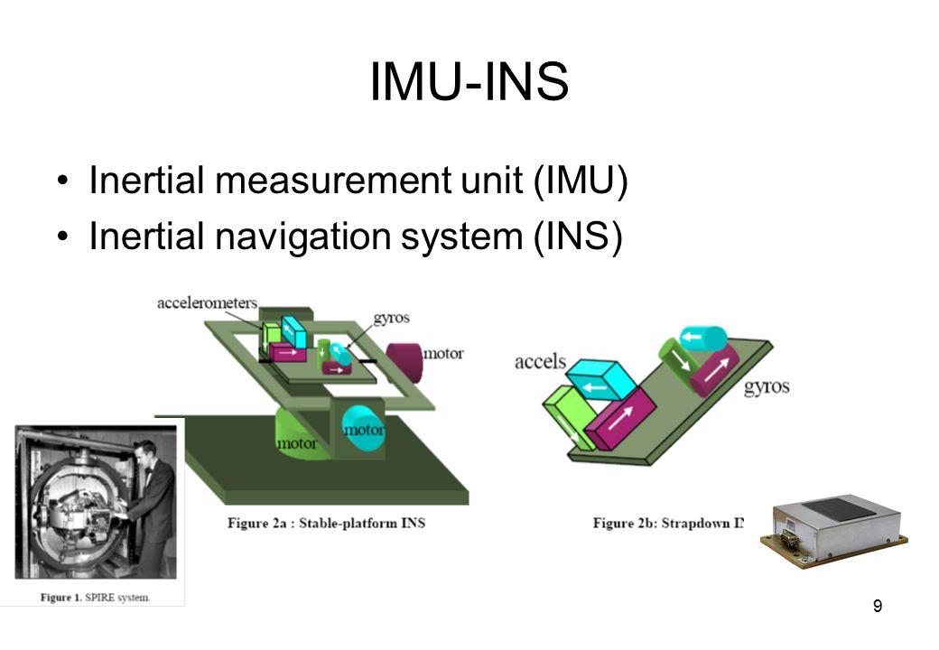 IMU-INS Inertial measurement unit (IMU)
