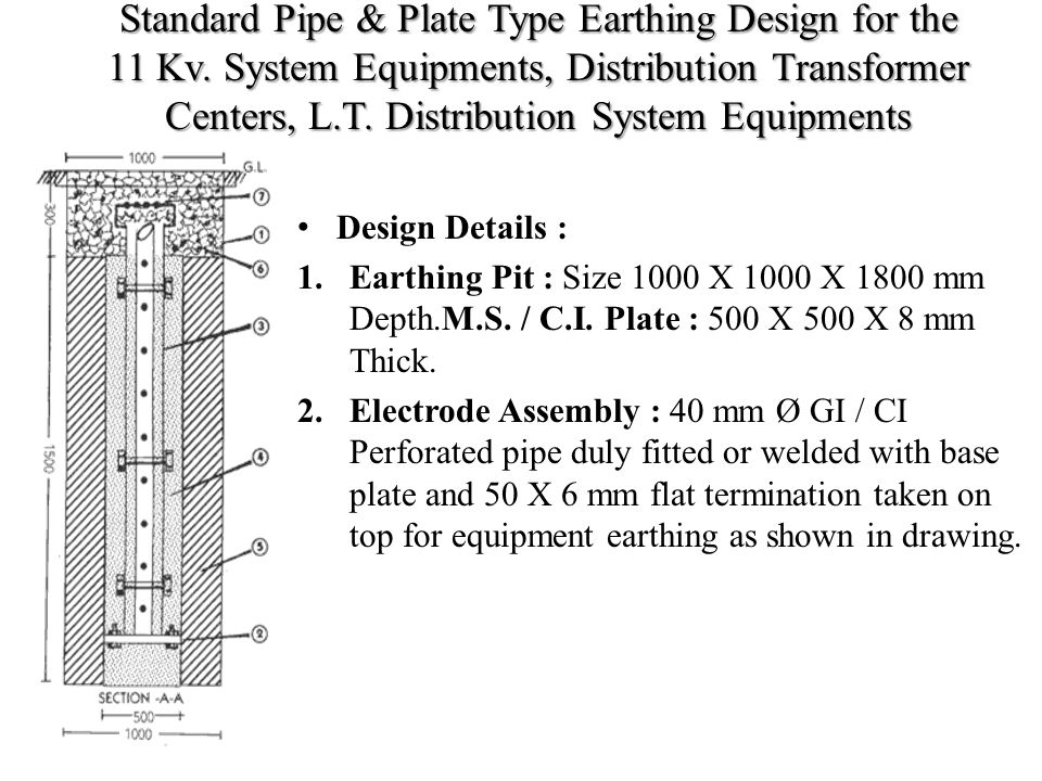 Standard Pipe & Plate Type Earthing Design for the 11 Kv