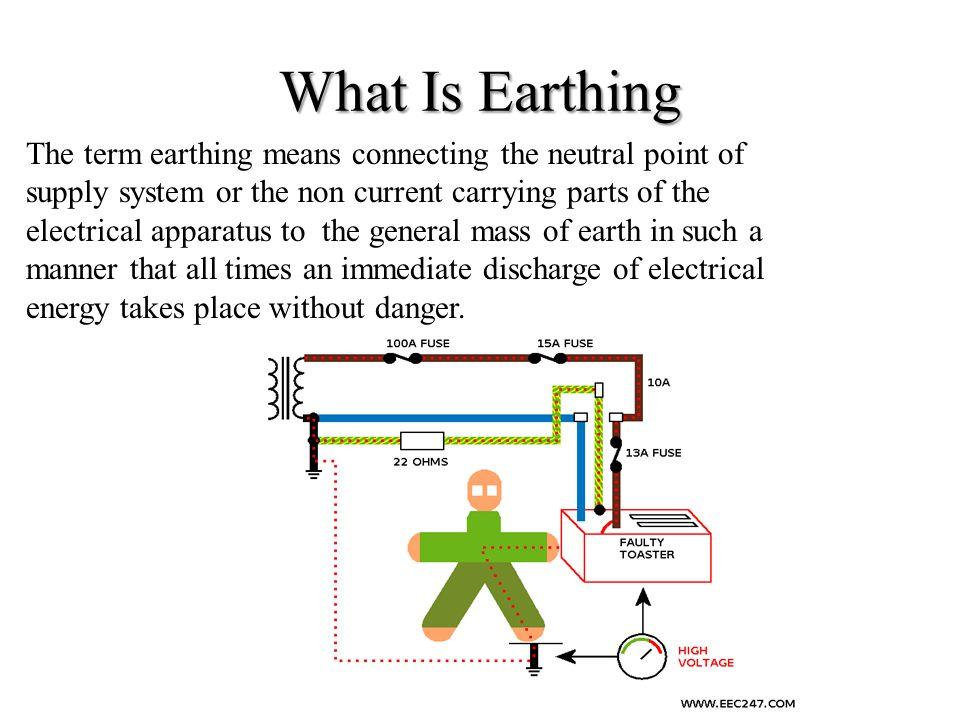 Earthing PRESENTATION BY: Er. Satnam Singh Lecturer(Electrical engg ...