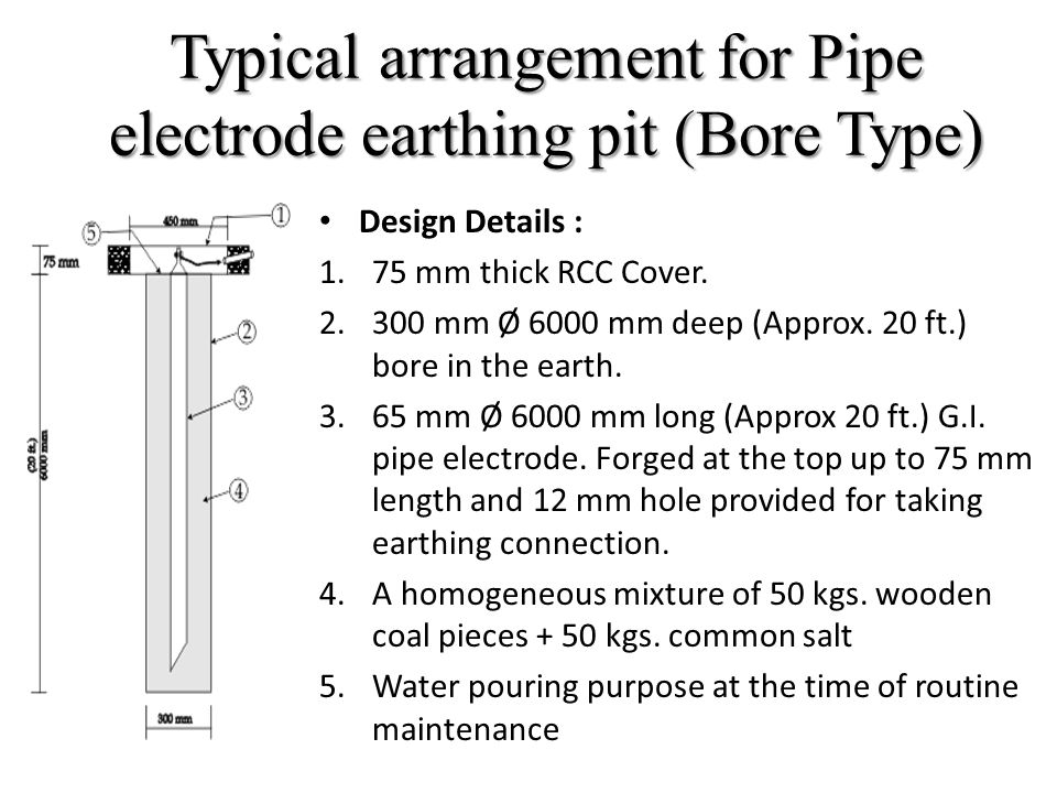Typical arrangement for Pipe electrode earthing pit (Bore Type)