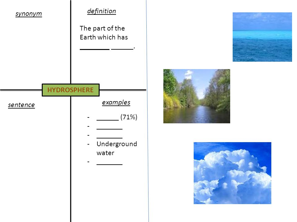 definition synonym. The part of the Earth which has ________ ______. HYDROSPHERE. examples. sentence.