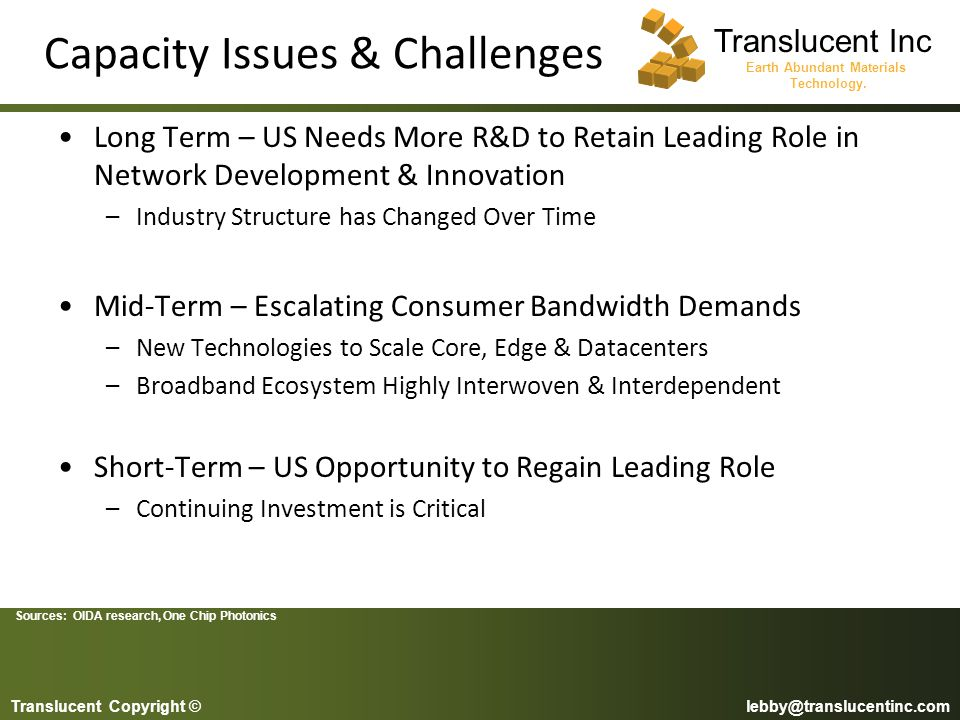Capacity Issues & Challenges