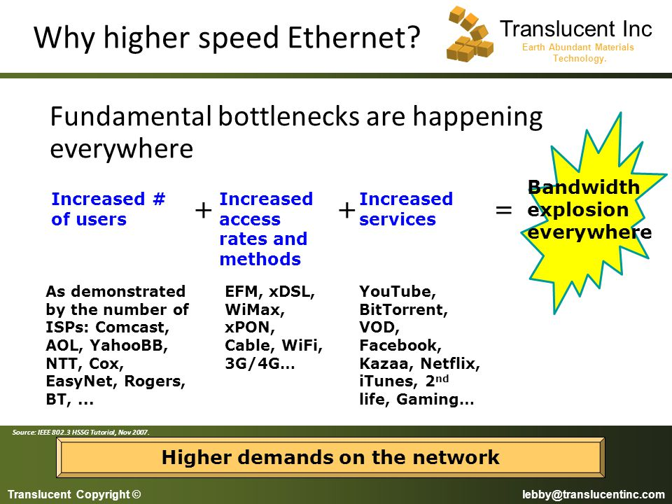 Why higher speed Ethernet