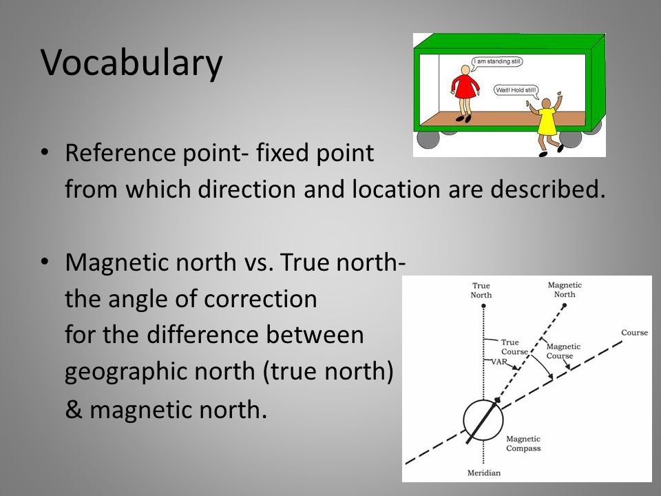 Vocabulary Reference point- fixed point