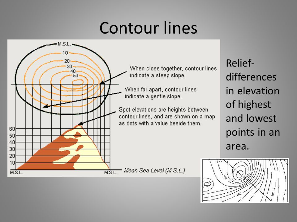 Contour lines Relief- differences in elevation of highest and lowest points in an area.
