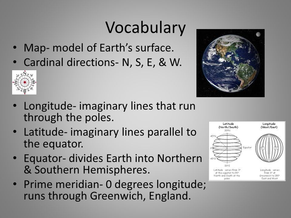 Vocabulary Map- model of Earth's surface.