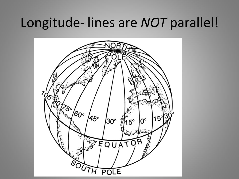 Longitude- lines are NOT parallel!