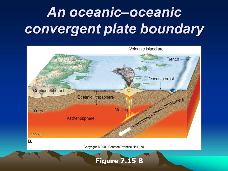 An oceanic–oceanic convergent plate boundary