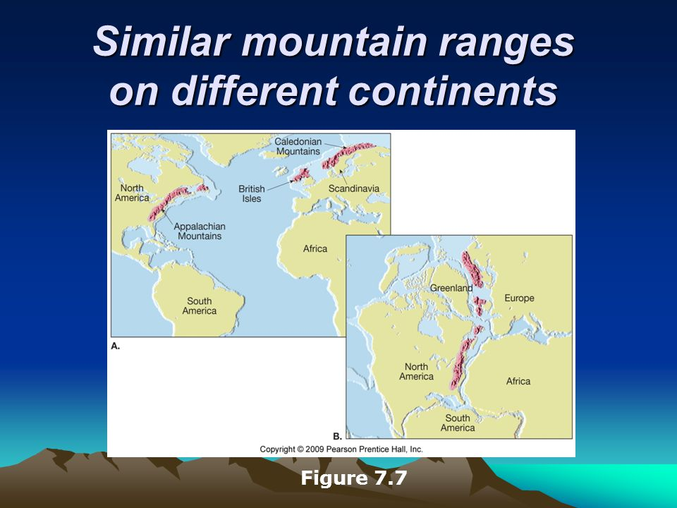 Similar mountain ranges on different continents