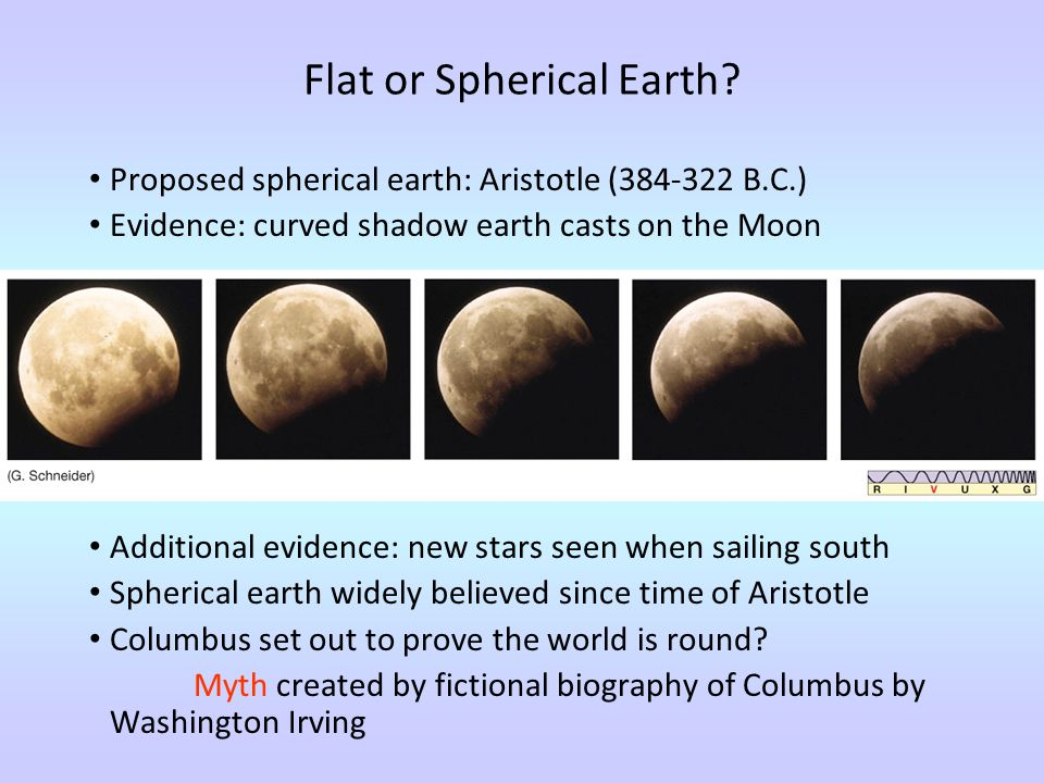 Flat or Spherical Earth