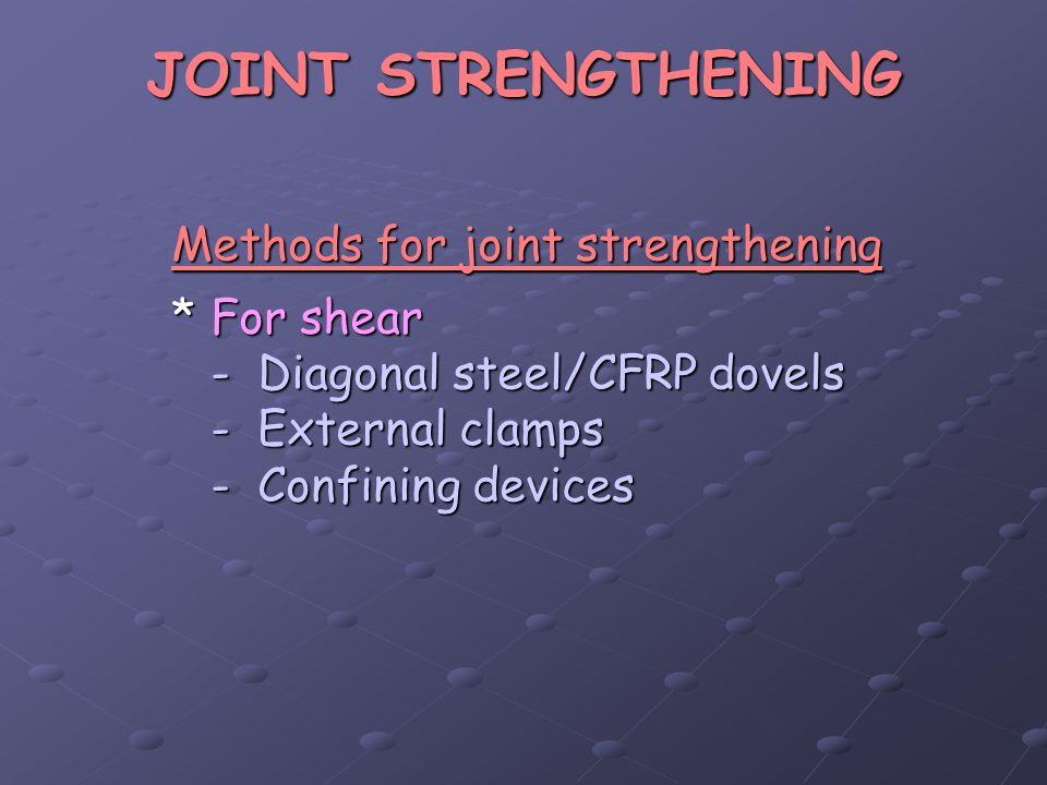 JOINT STRENGTHENING Methods for joint strengthening