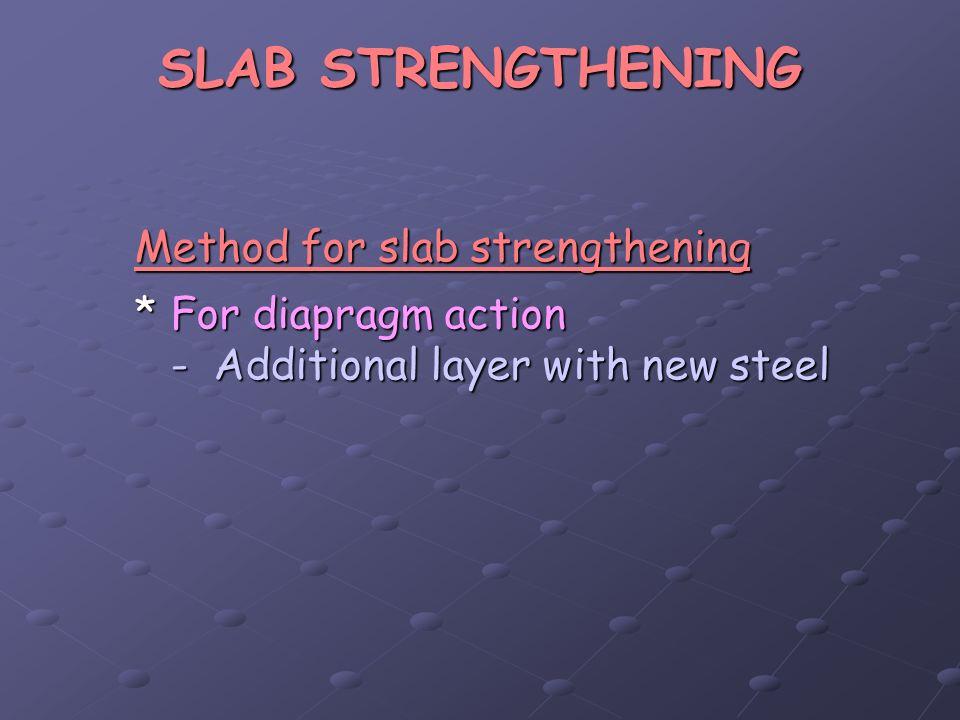 SLAB STRENGTHENING Method for slab strengthening