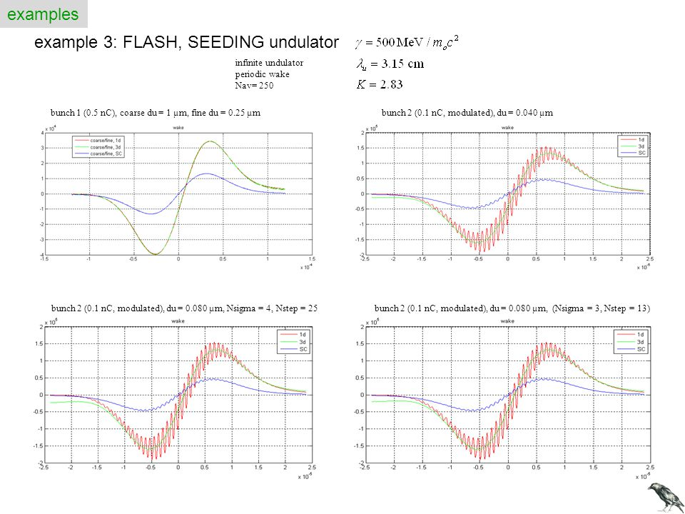 example 3: FLASH, SEEDING undulator