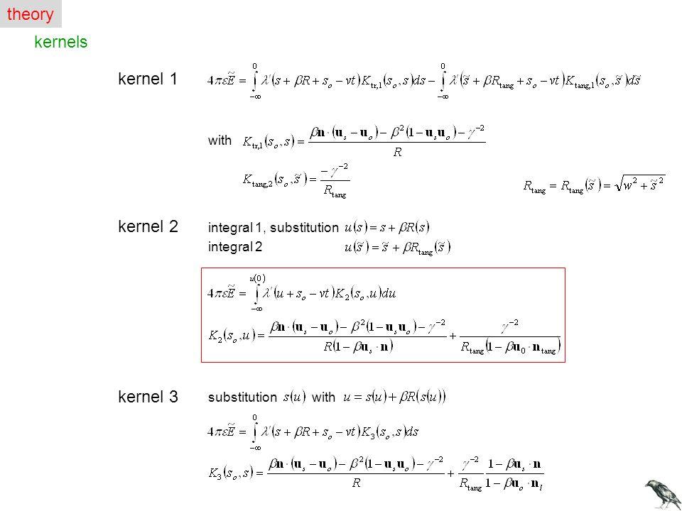 theory kernels kernel 1 kernel 2 kernel 3 with