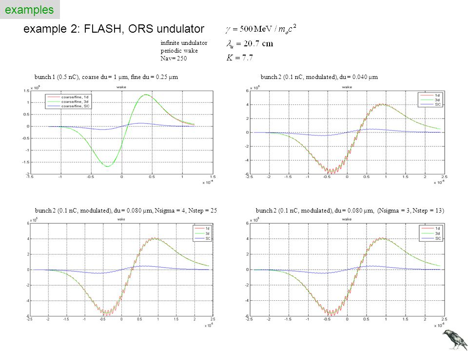 example 2: FLASH, ORS undulator
