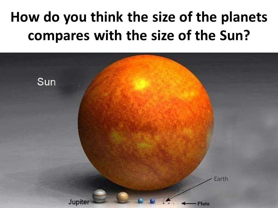 How do you think the size of the planets compares with the size of the Sun