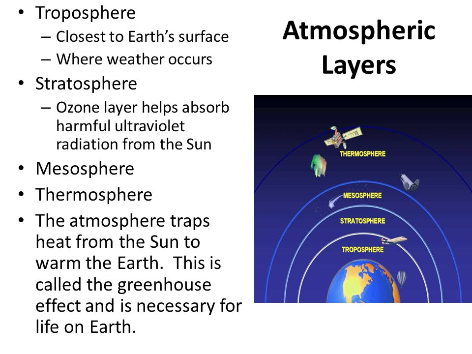 Atmospheric Layers Troposphere Stratosphere Mesosphere Thermosphere