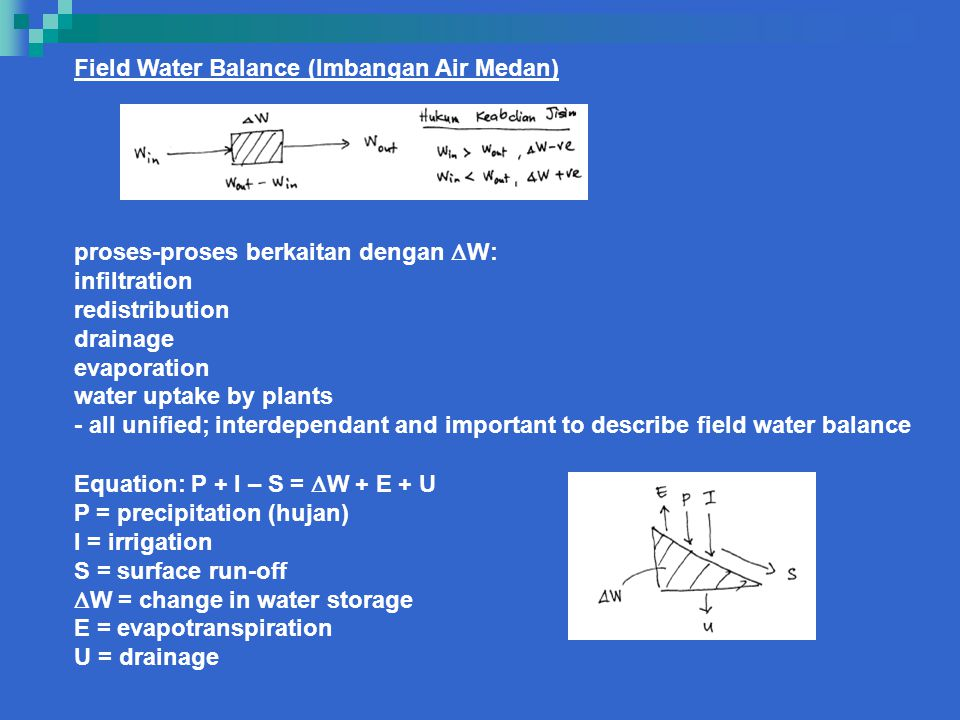Field Water Balance (Imbangan Air Medan)