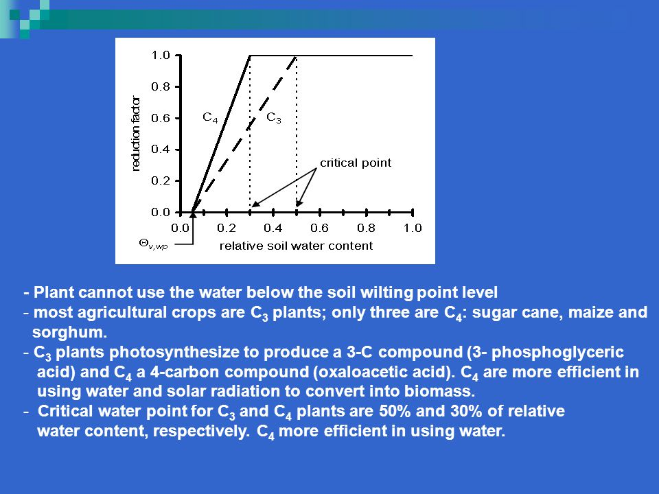 - Relative water content is