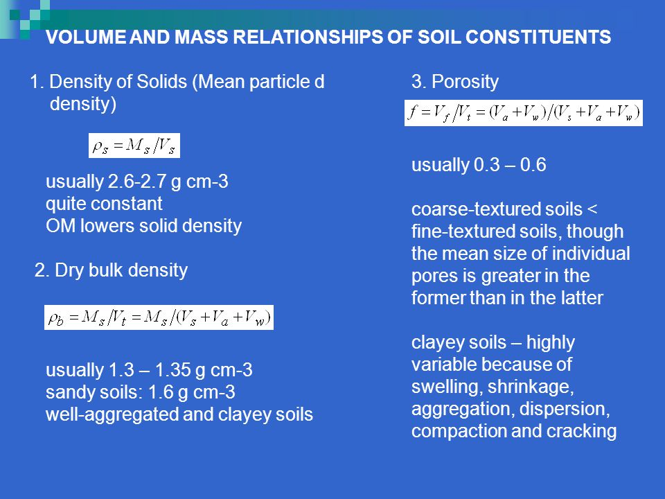 VOLUME AND MASS RELATIONSHIPS OF SOIL CONSTITUENTS