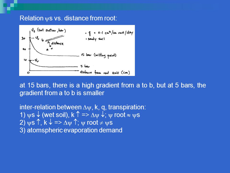 Relation s vs. distance from root: