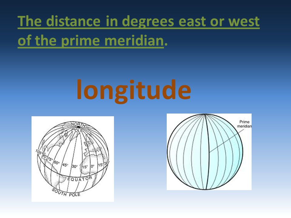 The distance in degrees east or west of the prime meridian.