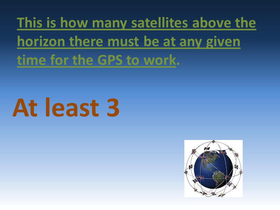 This is how many satellites above the horizon there must be at any given time for the GPS to work.