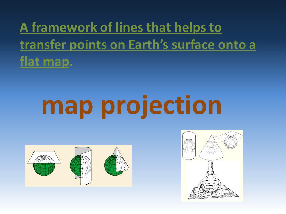 A framework of lines that helps to transfer points on Earth's surface onto a flat map.