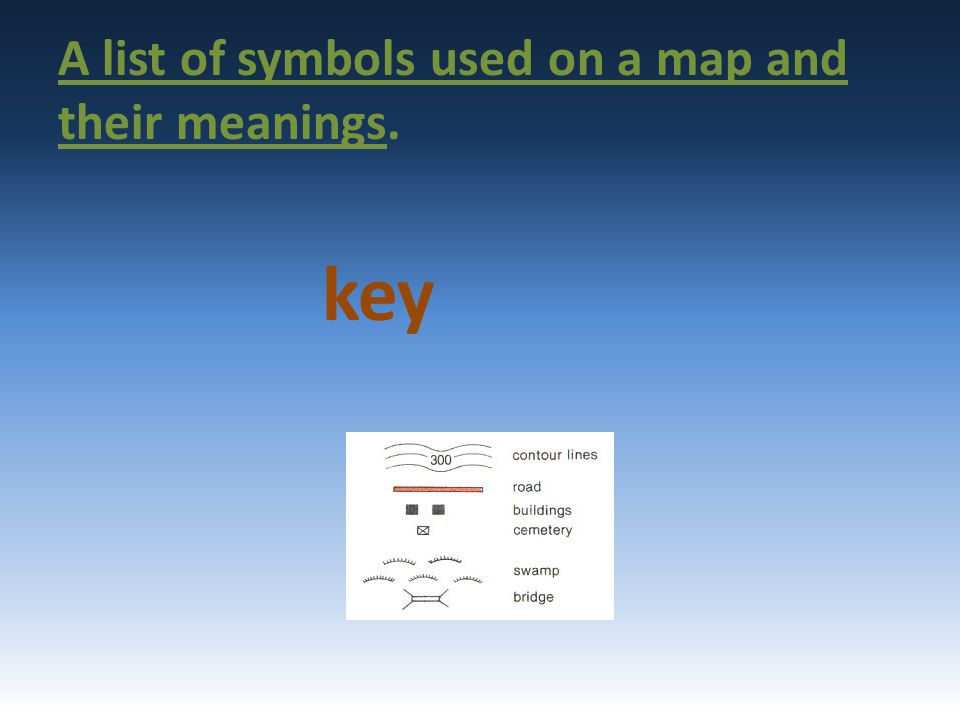 A list of symbols used on a map and their meanings.