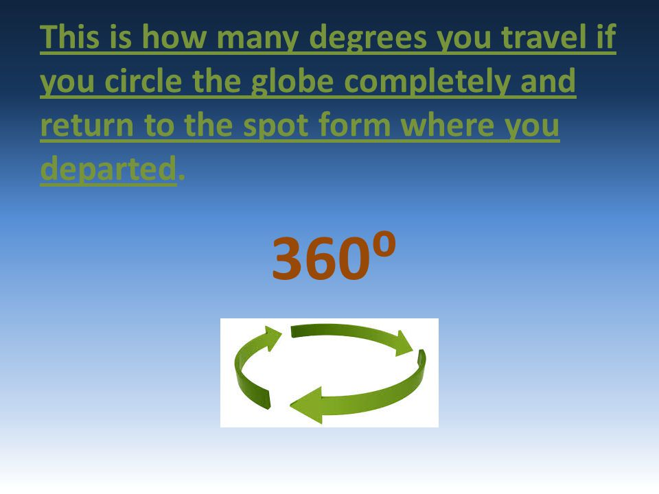 This is how many degrees you travel if you circle the globe completely and return to the spot form where you departed.