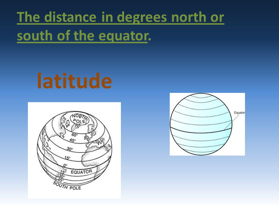 The distance in degrees north or south of the equator.