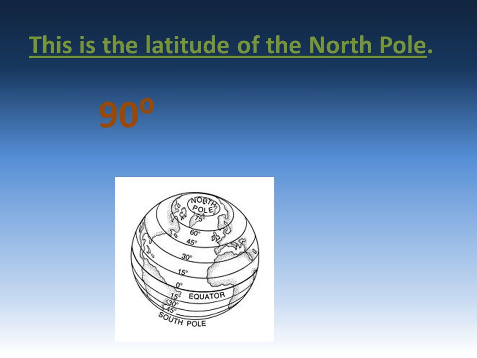 This is the latitude of the North Pole.
